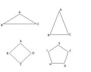Examples of Non-Similar Figures