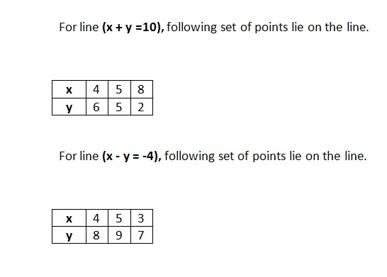 Ncert Math Solutions Class 10th Chapter 3rd Pair of Linear Equations in Two Variables Exercise 3.2 Question 1
