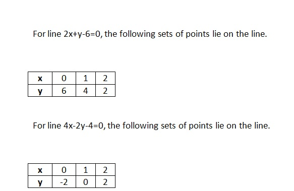 Ncert Math Solutions Class 10th Chapter 3rd Pair of Linear Equations in Two Variables Exercise 3.2 Question 4 part 3