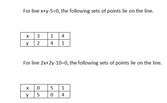 Ncert Math Solutions Class 10th Chapter 3rd Pair of Linear Equations in Two Variables Exercise 3.2 Question 4
