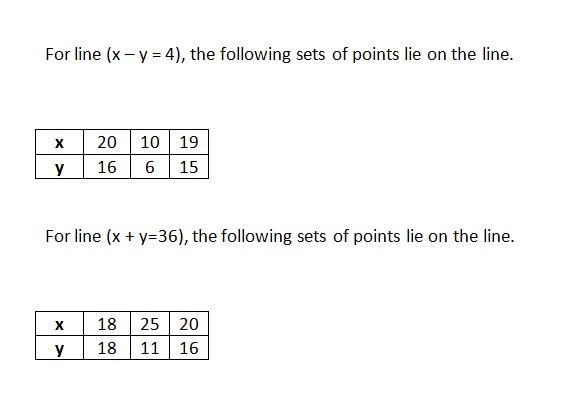 Ncert Math Solutions Class 10th Chapter 3rd Pair of Linear Equations in Two Variables Exercise 3.2 Question 5