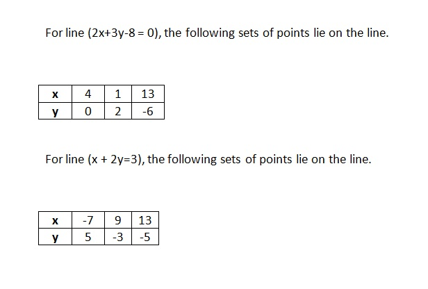 Ncert Math Solutions Class 10th Chapter 3rd Pair of Linear Equations in Two Variables Exercise 3.2 Question 6