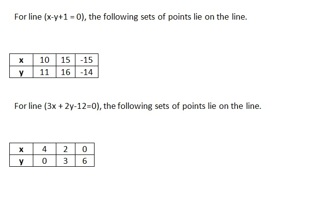 Ncert Math Solutions Class 10th Chapter 3rd Pair of Linear Equations in Two Variables Exercise 3.2 Question 7