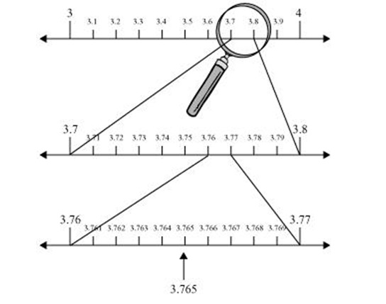 Ncert Math Solutions Class 9th Chapter 1 Number Systems Exercise 1.4 Question 1