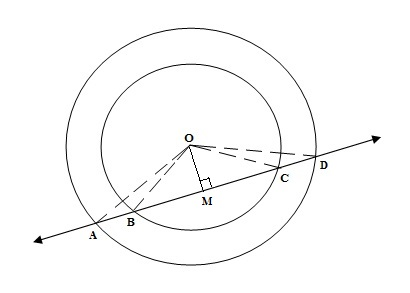 Ncert 9th Math Chapter 10 Circles  Exercise 10.4 Question 4