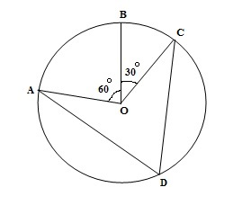 Ncert 9th Math Chapter 10 Circles  Exercise 10.5 Question 1
