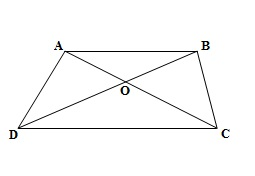 Ncert 9th Math Chapter 9 Areas of Parallelograms and Triangles  Exercise 9.3 Question 10