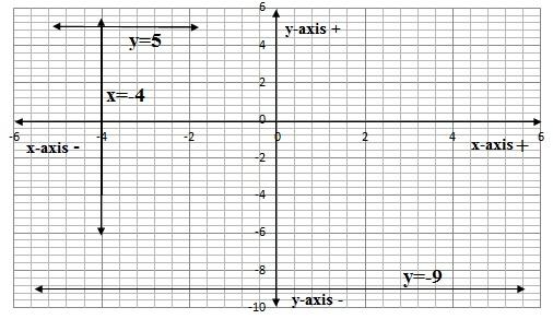 Gmat Math Prep Linear Equations Sample Problem 10