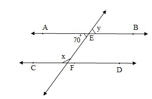 Math Parallel Lines GMAT Sample Question 2