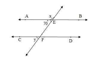 Math Parallel Lines GMAT Sample Question 3