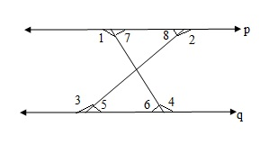 Math Parallel Lines GMAT Sample Question 6