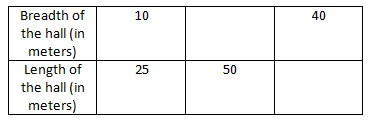 Ncert 6th Math Chapter 12 Ratio and Proportion Exercise 12.1 Question 13