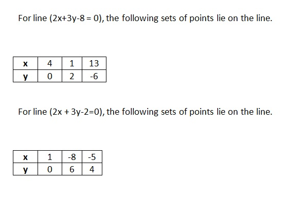 """Ncert Solutions Class 10th Chapter 3rd """"Pair of Linear Equations in"""
